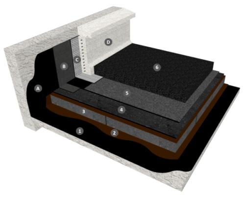 Bicouche thermosoudable sous protection par béton bitumineux avec isolation en verre cellulaire
