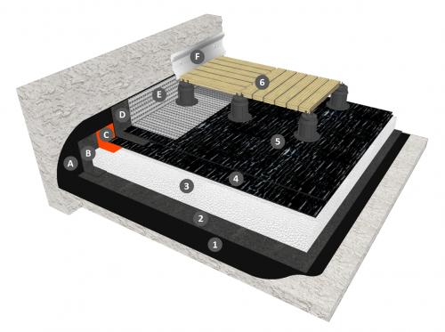 bicouche thermosoudable en ind pendance avec joints auto. Black Bedroom Furniture Sets. Home Design Ideas