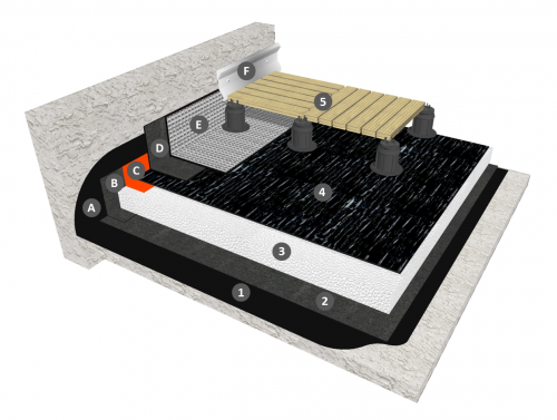 Monocouche thermosoudable en indépendance avec joints auto-adhésifs sous protection DSP avec isolation PSE
