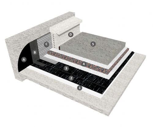 Bicouche thermosoudable en indépendance sous protection DTU 43.1 pour toitures accessibles aux véhicules sans isolation
