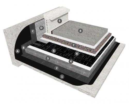 Bicouche thermosoudable en indépendance sous protection DTU 43.1 pour toitures accessibles aux véhicules avec isolation