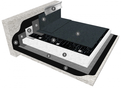 Bicouche fixé mécaniquement autoprotégé avec joints auto-adhésifs sur isolant PSE