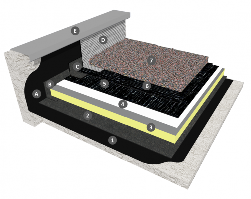 bicouche thermosoudable en ind pendance sous protection. Black Bedroom Furniture Sets. Home Design Ideas