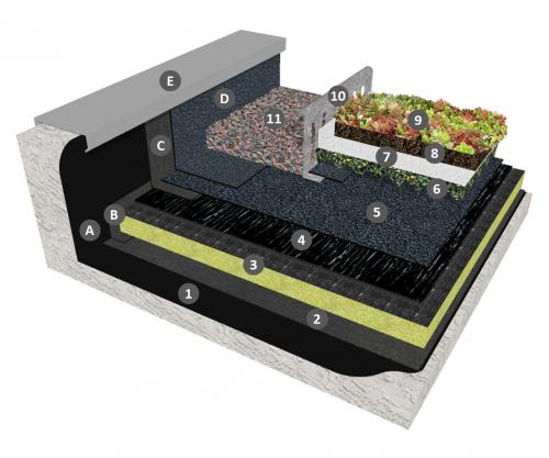 Bicouche thermosoudable sous panneau rétenteur d'eau (ou drain), filtre et substrat avec isolation