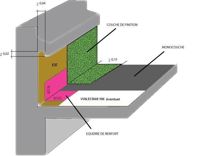 Ma onnerie relev de membrane bitume sbs sous bandeau - Etancheite cheminee toiture fiche technique ...
