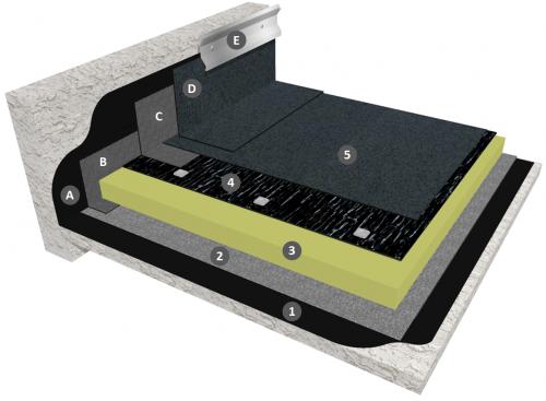 Bicouche fixé mécaniquement autoprotégé avec joints auto-adhésifs sur isolant PUR / PIR