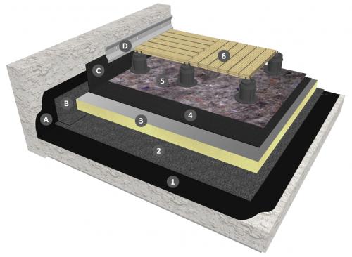 Membrane EPDM en indépendance sur isolation PUR/PIR avec protection par DSP (relevés en continuité)