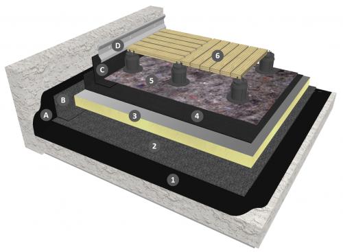 Membrane EPDM en indépendance sur isolation PUR/PIR avec protection par DSP (relevés avec bande séparée)