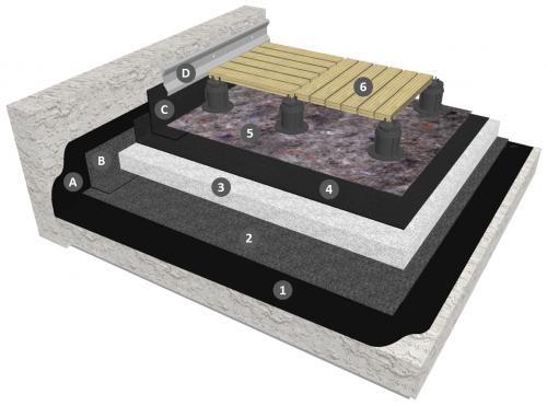 Membrane EPDM en indépendance sur isolation PSE avec protection par DSP (relevés avec bande séparée)