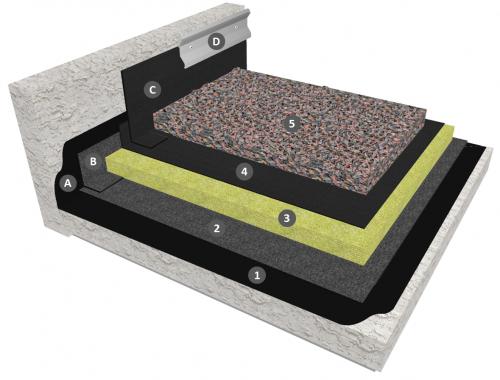 Membrane EPDM en indépendance sur isolation avec protection par gravillons (relevés avec bande séparée)