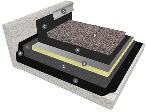 Membrane EPDM en indépendance sur isolation PUR/PIR avec protection par gravillons (relevés en continuité)