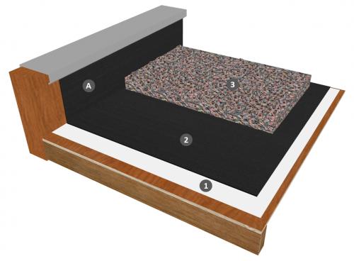 Membrane EPDM en indépendance sans isolation avec protection par gravillons (relevés en continuité)