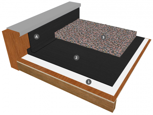 Membrane EPDM en indépendance sans isolation avec protection par gravillons (relevés avec bande séparée)