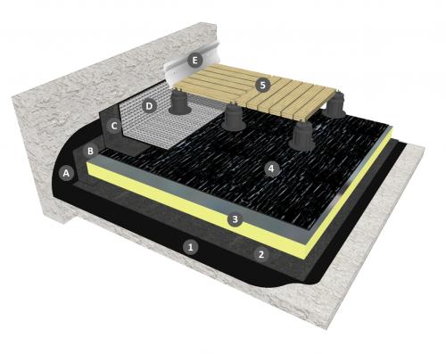 Monocouche thermosoudable en indépendance avec joints auto-adhésifs sous protectionDSP avec isolation