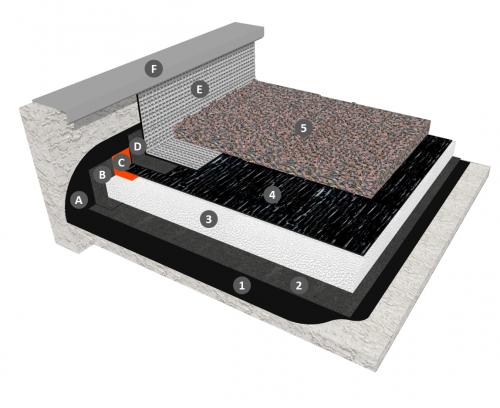Monocouche thermosoudable en indépendance avec joints auto-adhésifs sous protection gravillon avec isolation PSE