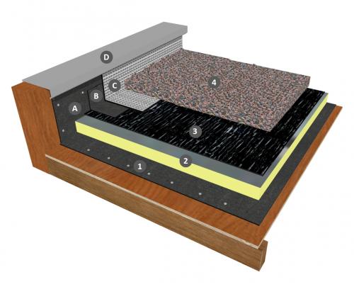 Monocouche thermosoudable en indépendance avec joints auto-adhésifs sous protection gravillon avec isolation