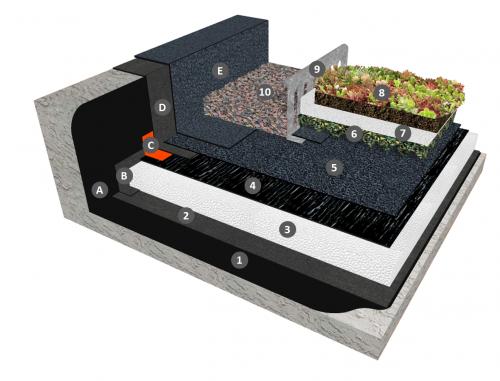 Bicouche thermosoudable en indépendance avec joints auto-adhésifs sous panneau rétenteur d'eau (ou drain), filtre et substrat avec isolation PSE
