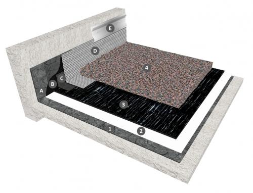 Monocouche thermosoudable en indépendance avec joints auto-adhésifs sous protection gravillon sans isolation (réfection)