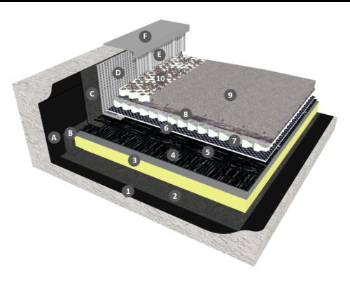 Bicouche thermosoudable en indépendance sous protection DTU 43.1 avec isolation
