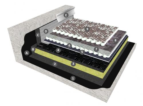 Bicouche thermosoudable sous protection protection gravillons stabilisés avec isolation