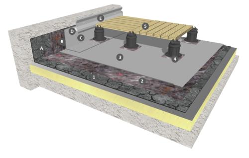 Membrane PVC-P en indépendance sous dalles sur plots, cas de la réfection