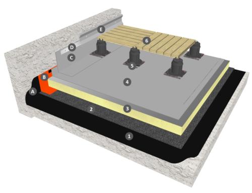 Membrane PVC-P  en indépendance sous dalles sur plots