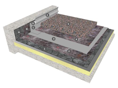 Membrane PVC-P en indépendance sous protection lourde, cas de la réfection