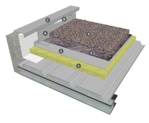 Membrane PVC-P en indépendance sous protection lourde