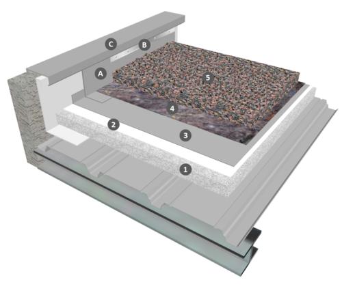 Membrane PVC-P en indépendance sous protection lourde, cas du PSE