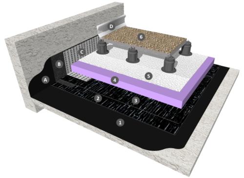 Bicouche thermosoudable en adhérence sous dalles sur plots, cas de l'isolation inversée
