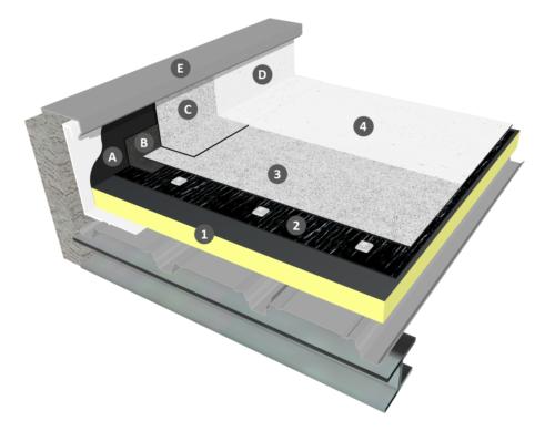 Procédé IKO DUO REFLECT fixée mécaniquement avec isolation sur élément porteur TAN