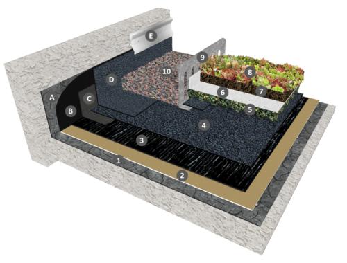 Bicouche thermosoudable en indépendance avec joints auto-adhésifs sous panneau rétenteur d'eau (ou drain), filtre et substrat sans isolation (réfection)