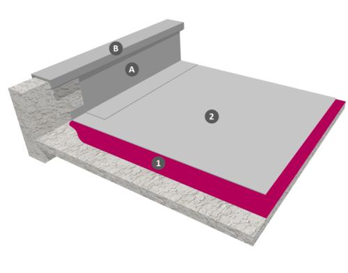 Membrane PVC-P en adhérence