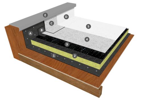 Procédé IKO DUO REFLECT fixée mécaniquement avec isolation sur élément porteur bois