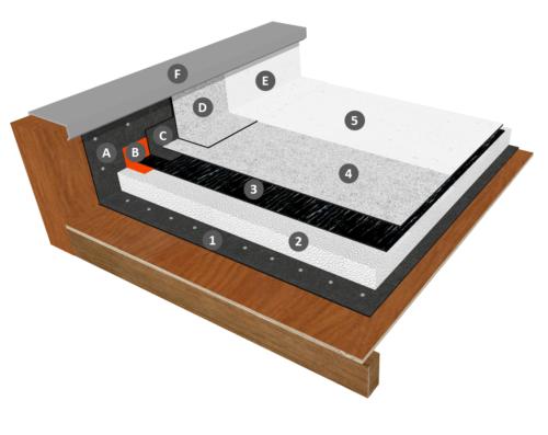 Procédé IKO DUO REFLECT auto-adhésif avec isolation  PSE sur élément porteur Bois