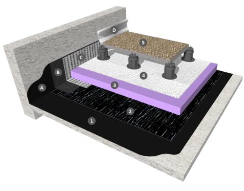 Monocouche thermosoudable en adhérence sous dalles sur plots, cas de l'isolation inversée