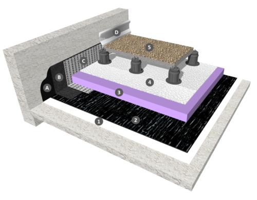 Monocouche thermosoudable en indépendance sous dalles sur plots, cas de l'isolation inversée