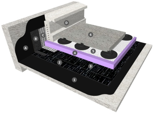 Bicouche thermosoudable en adhérence sous dalles sur plots accessibles aux véhicules légers, cas de l'isolation inversée