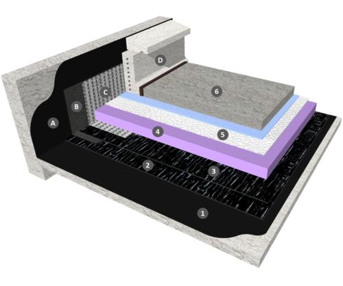 Bicouche thermosoudable en adhérence sous protection 43.1 pour terrasses accessibles aux véhicules, cas de l'isolation inversée
