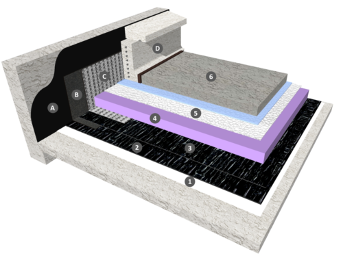 Bicouche thermosoudable en indépendance sous protection 43.1 pour terrasses accessibles aux véhicules, cas de l'isolation inversée