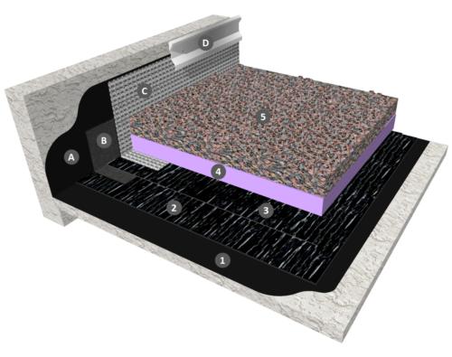 Bicouche thermosoudable en adhérence sous protection gravillons, cas de l'isolation inversée