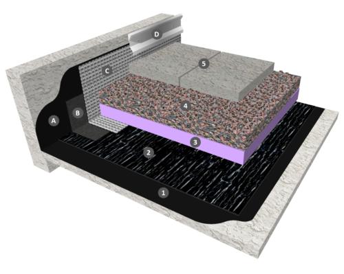 Monocouche thermosoudable en adhérence avec protection par dalettes sur granulats, cas de l'isolation inversée
