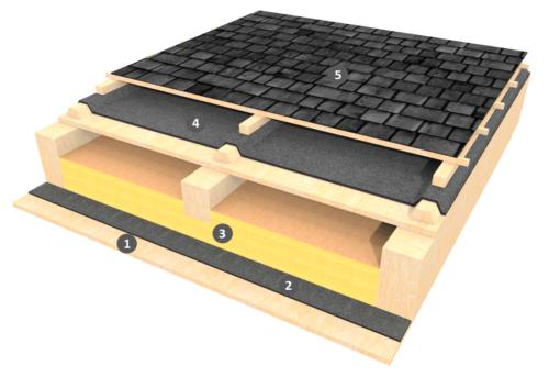 Etanchéité complémentaire sous couverture en climat de montagne, cas de la double toiture ventilée