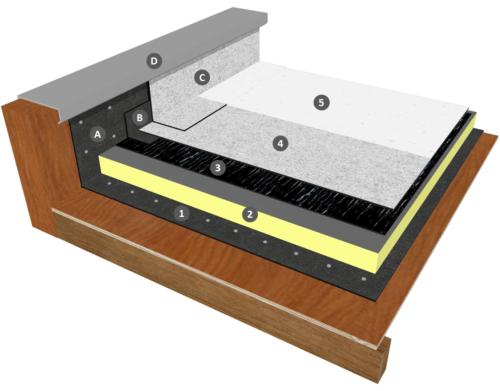 Procédé IKO DUO REFLECT auto-adhésif avec isolation PIR sur élément porteur bois