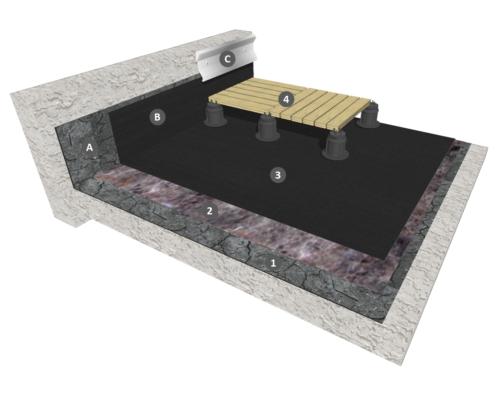 Membrane EPDM en indépendance sous dalles sur plots (relevés en continuité)