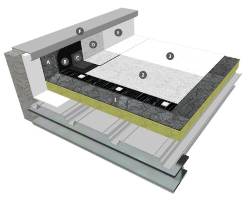Procédé IKO DUO REFLECT monocouche fixé mécaniquement apparent autoprotégé, cas de la réfection