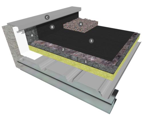 Membrane EPDM en indépendance sous gravillons (relevés en continuité)