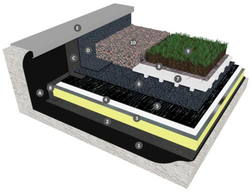 Bicouche thermosoudable en indépendance sous drain, filtre et terre végétale avec isolation