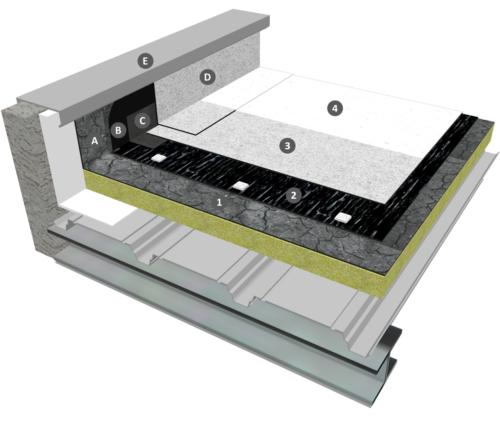 Procédé IKO DUO REFLECT fixé mécaniquement apparent autoprotégé, cas de la réfection
