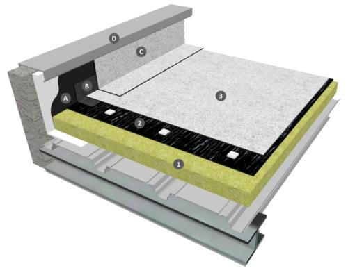 Procédé IKO DUO REFLECT fixée mécaniquement avec isolation sur élément porteur TAN, classé Broof T3